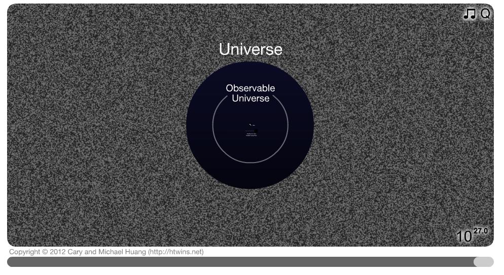 Observable universe