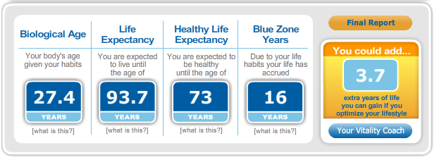 blue zone life expectancy